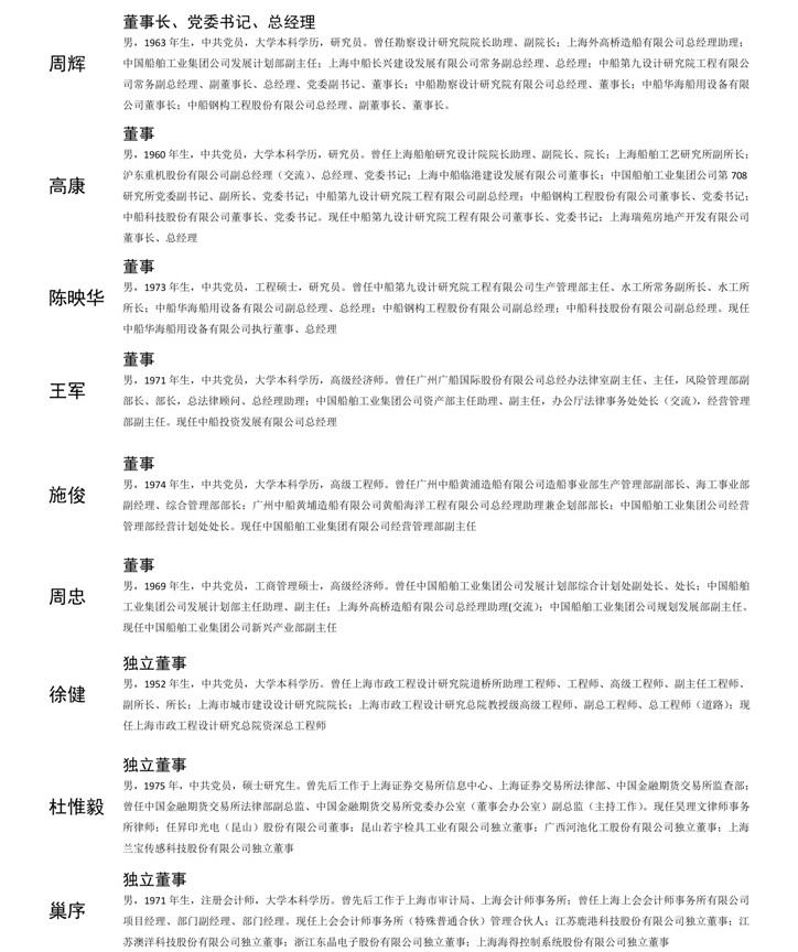 董监高信息_合并a.jpg