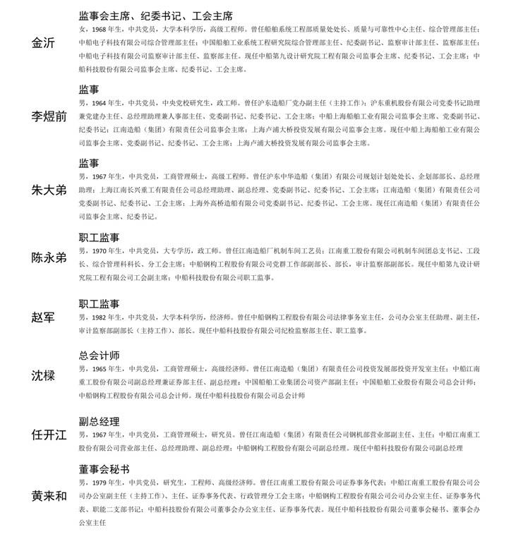 董监高信息_合并b.jpg